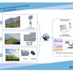 Proxima Systems. Soluciones para Instalaciones y equipamientos de riego, Comunidades de regantes, Invernaderos